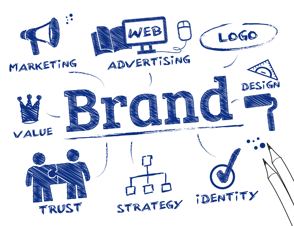 Branding Services in Ruwi Oman